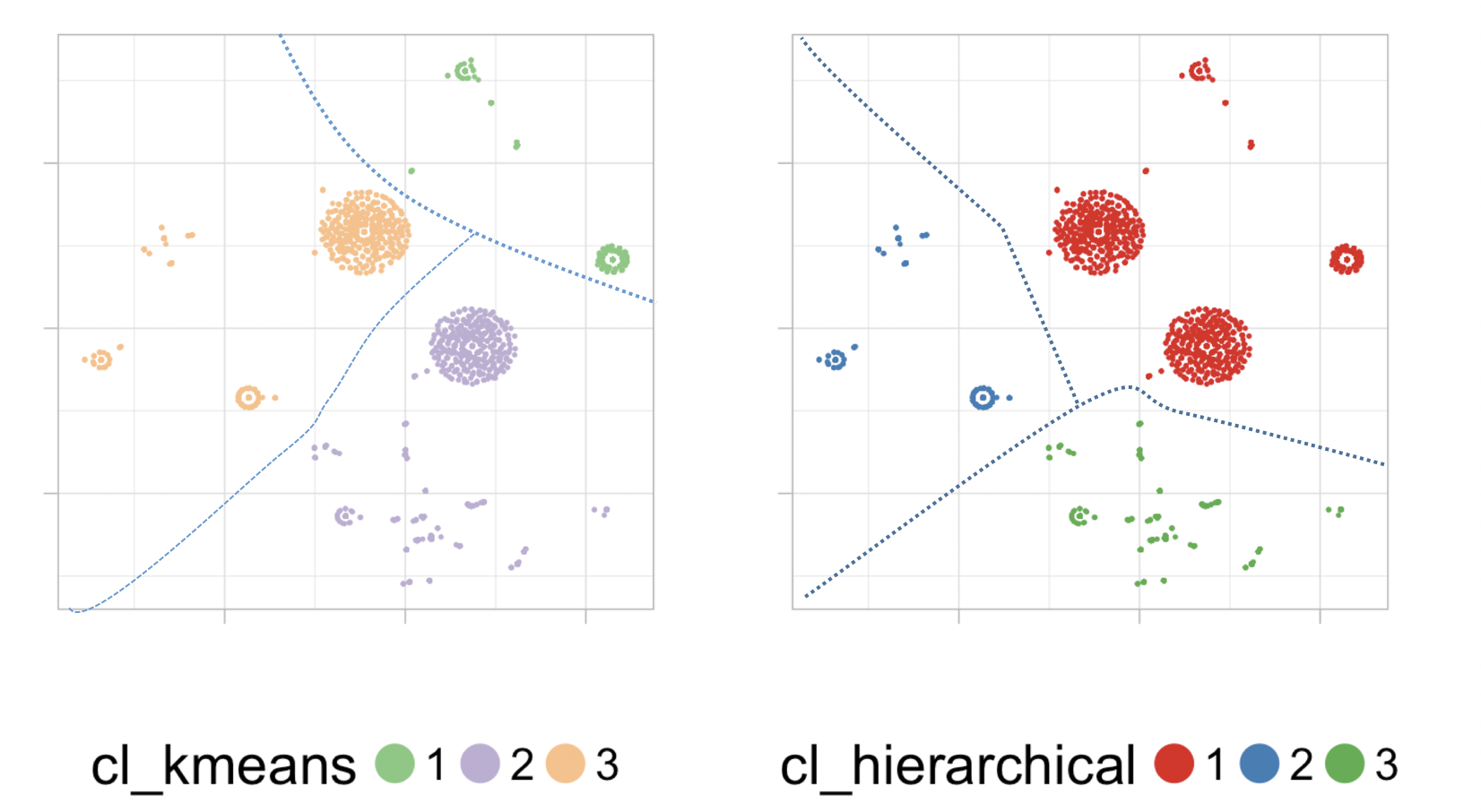 Playing with dimensions: from Clustering, PCA, t-SNE… to Carl Sagan!